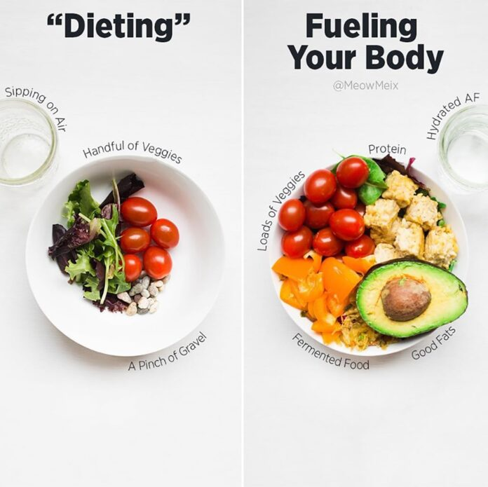Fuel Your Body
