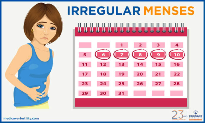 Irregular Periods